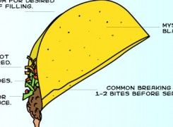 hard-shell-taco-thumb
