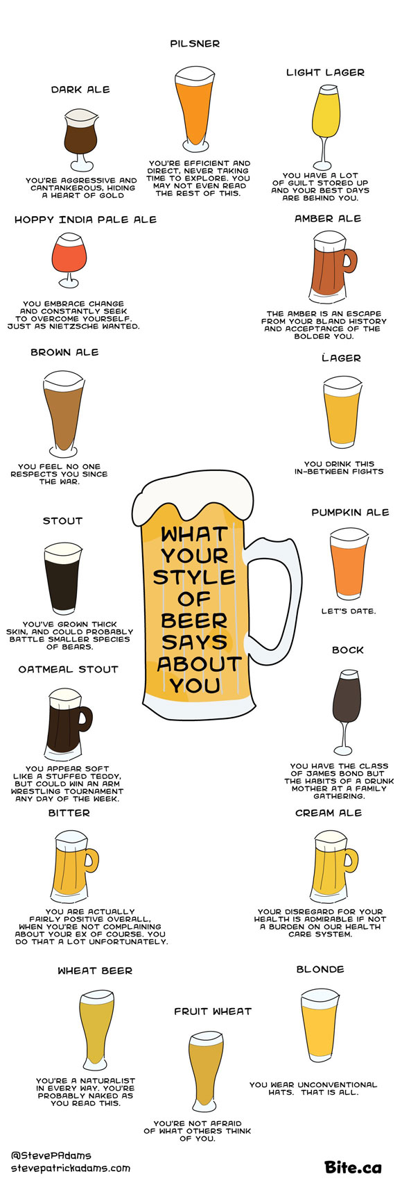 what-your-style-of-beer-says-about-you-me-RES