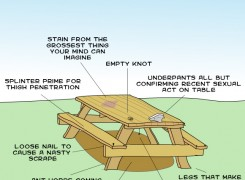 anatomy of a picnic table