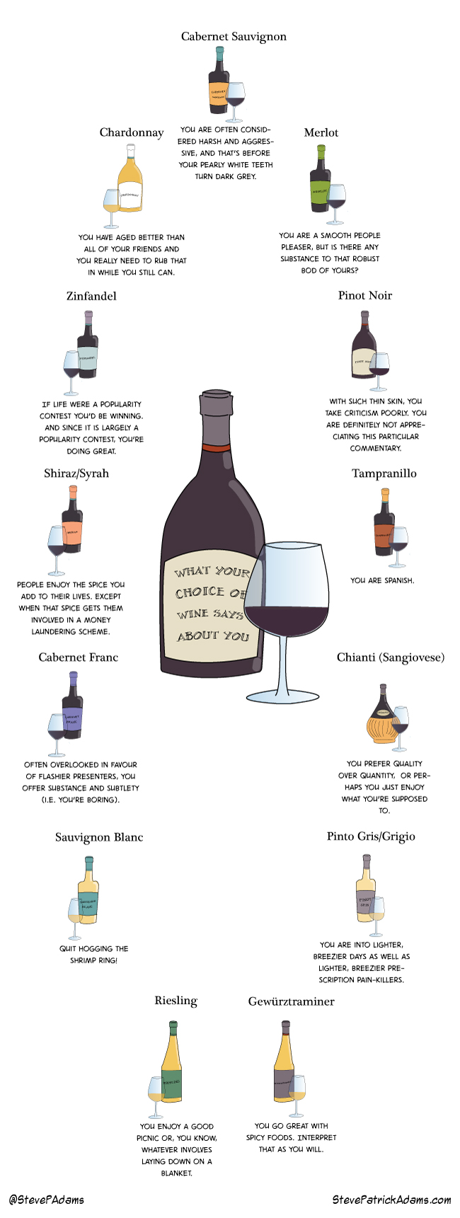 what your style of wine says about you