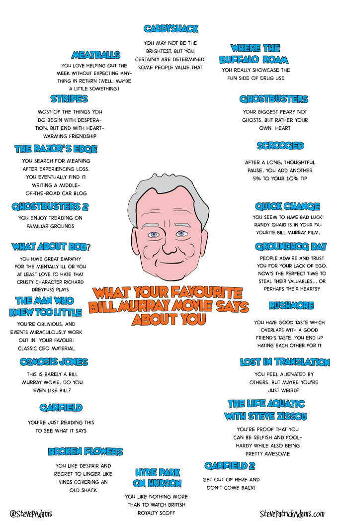 what your bill murray movie says about you